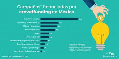 crowfunding-financiamiento-para-empresas-atlantia-search-2